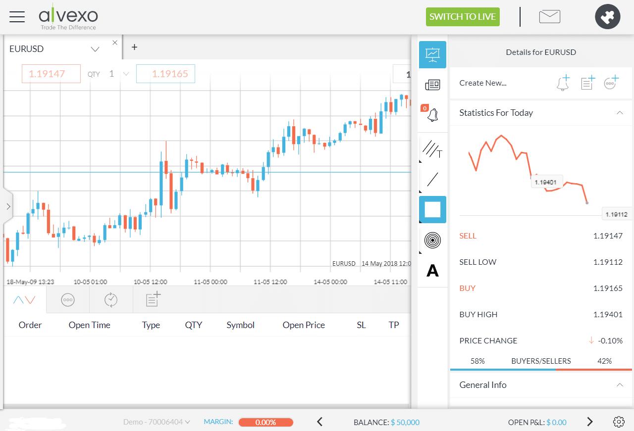 IG Market Broker : notre avis détaillé